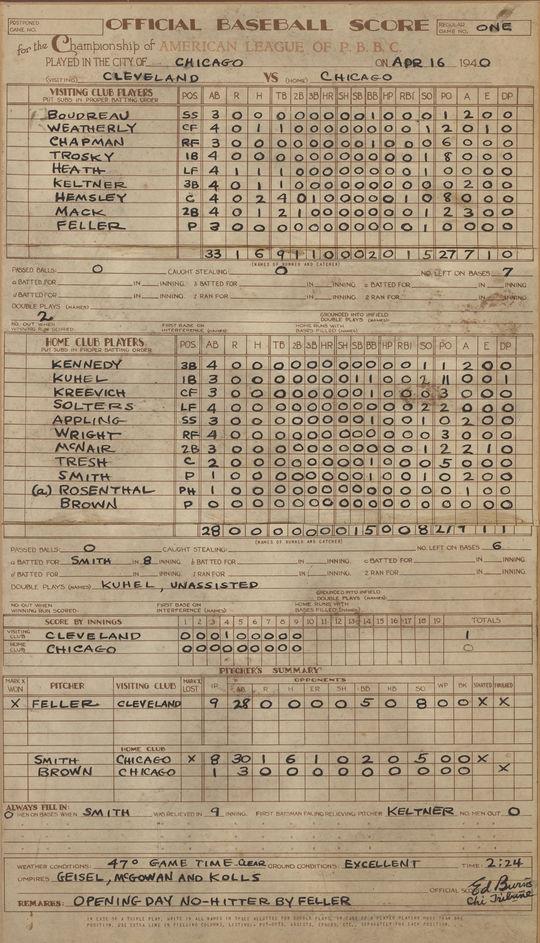 Scoresheet from Bob Feller's Opening Day no-hitter on April 16, 1940. BL-1-2012-2 (National Baseball Hall of Fame Library)