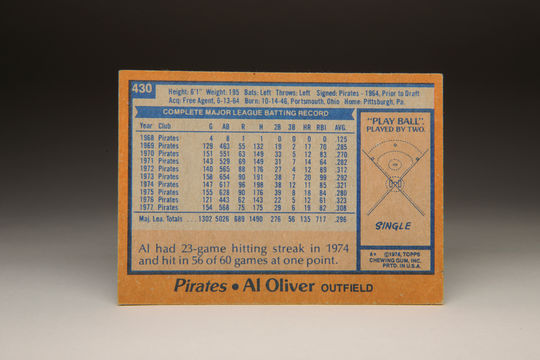 The reverse side of the 1978 Al Oliver Topps card. (Milo Stewart Jr. / National Baseball Hall of Fame)