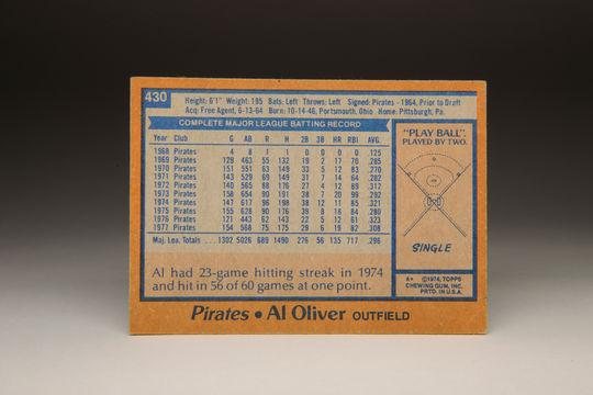 The reverse side of the 1978 Al Oliver Topps card. (Milo Stewart Jr. / National Baseball Hall of Fame)